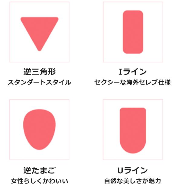 Vラインのデザイン一例の図