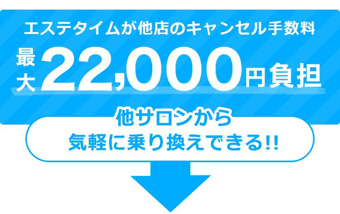 他店のキャンセル手数料最大20,000円負担