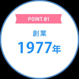 創業1977年