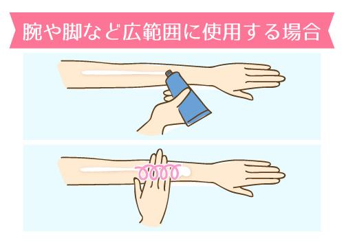 日焼け止めの塗り方(腕)